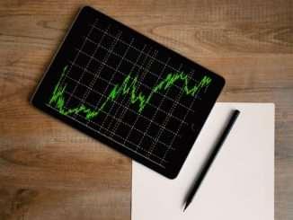 Zusammenhang von Kreditrating und Marketing
