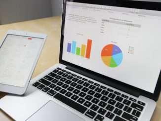 Vorgehensweisen und Aufbau der Marktanalyse