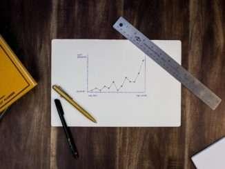 Die Auswirkungen des Ratings auf Unternehmen